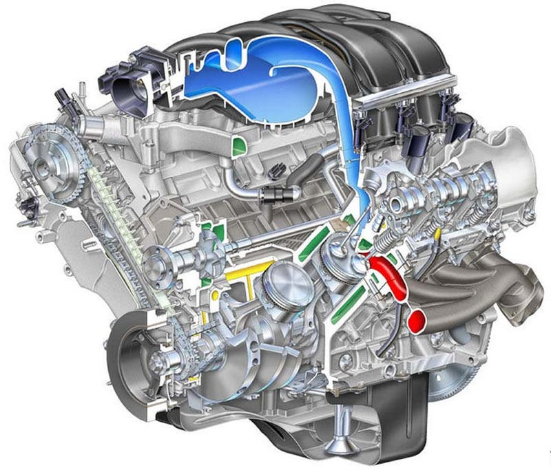 Engine Of The Day: Ford Modular Engine