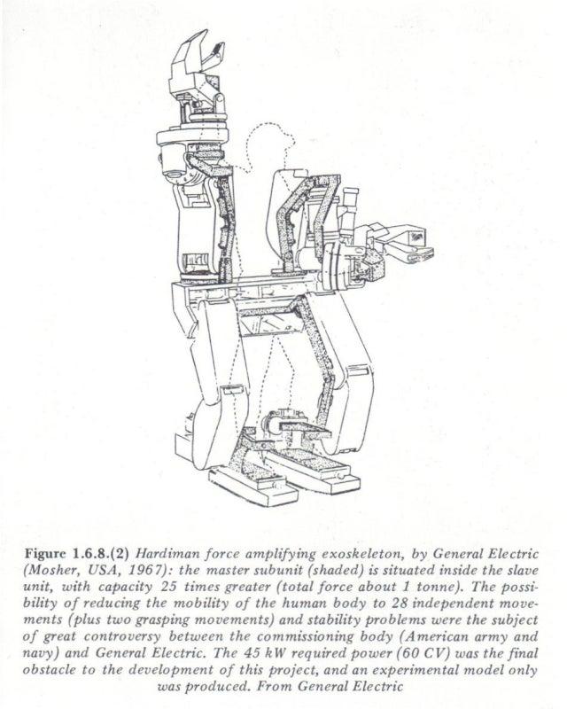 Human Exoskeletons Nothing New, Says 1960s GE Prototype