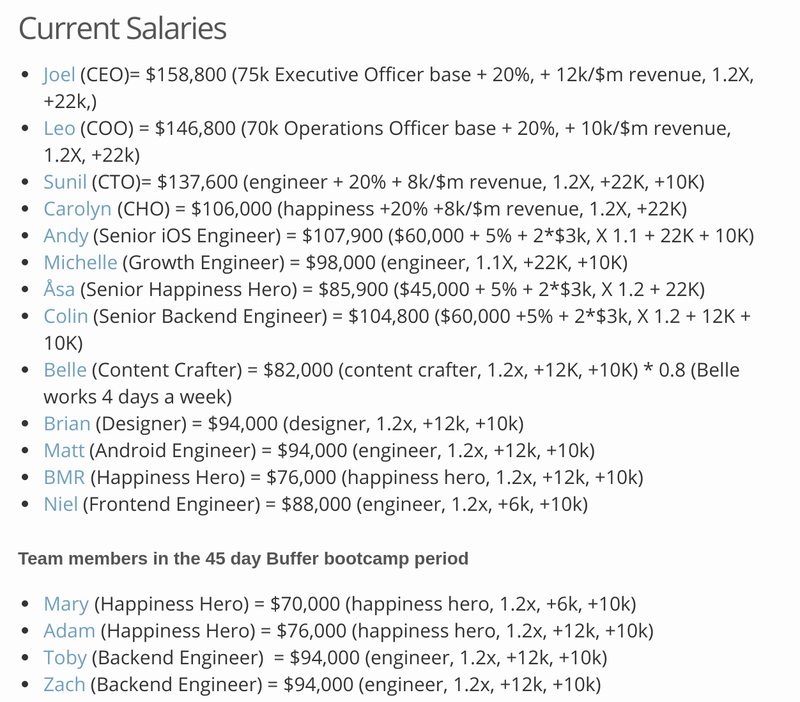 Startup Makes Every Employee's Salary Public