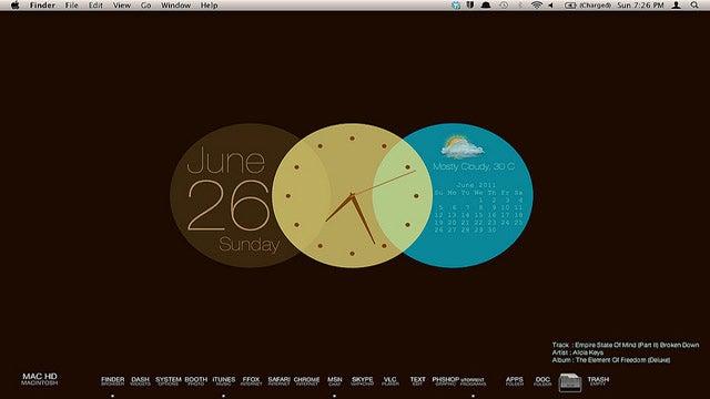 The Modified Venn Diagram Desktop