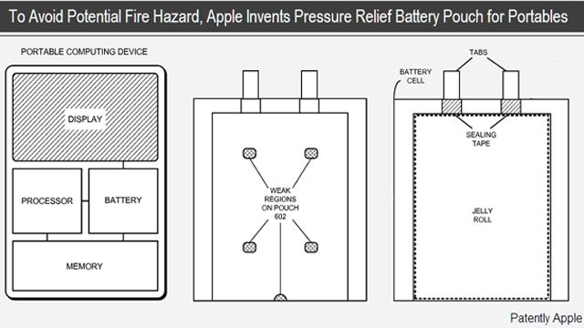 Apple Patents Non-Exploding Batteries