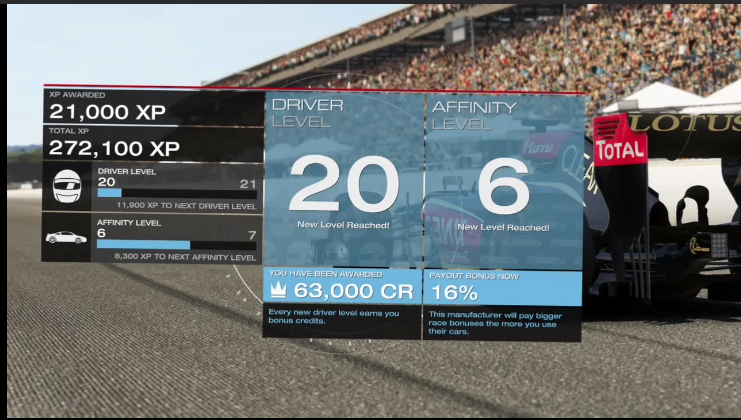 Forza 5 Credit Grinding Method for those with E21 F1 Car