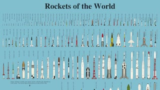 That's a Lot of Rockets