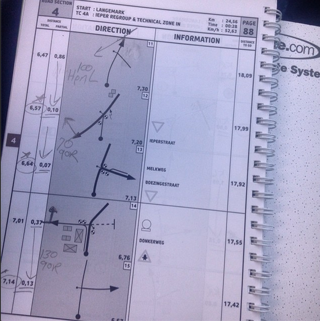 Rally Route Book Had to Read a Route Book