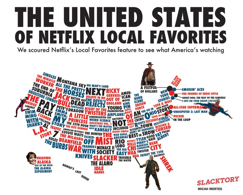 America's Netflix Queue, Presented In Handy Chart Form
