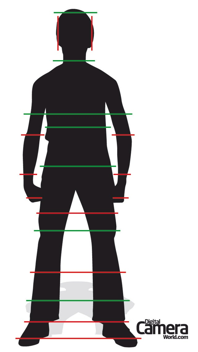 Avoid Amputating People in Your Photos with This Cropping Cheat Sheet