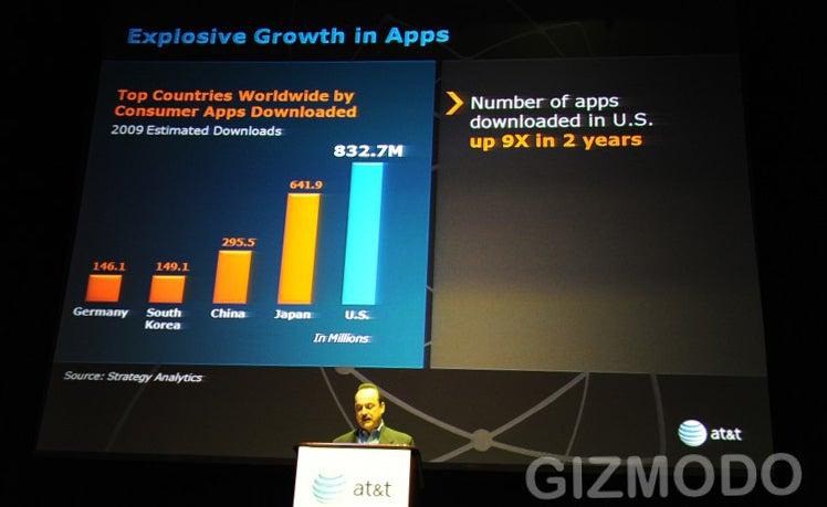 AT&T: AppsAppsAppsAppsApps. Apps. App...s.
