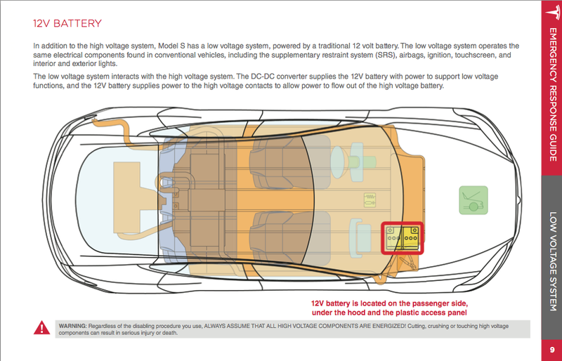 Your Guide To The Tesla Model S Fire (And Why It's Not A Big Deal)