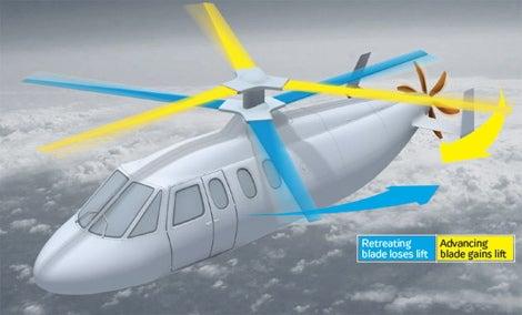 Dual-blade Helicopter Breaks Chopper Speed Barrier
