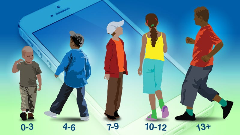 How Old Should Your Kids Be For Their First Smartphone?