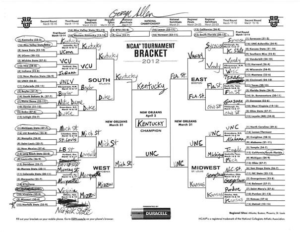 "Senate Candidate George ""Macaca"" Allen Busts His Own Bracket For Local Votes"