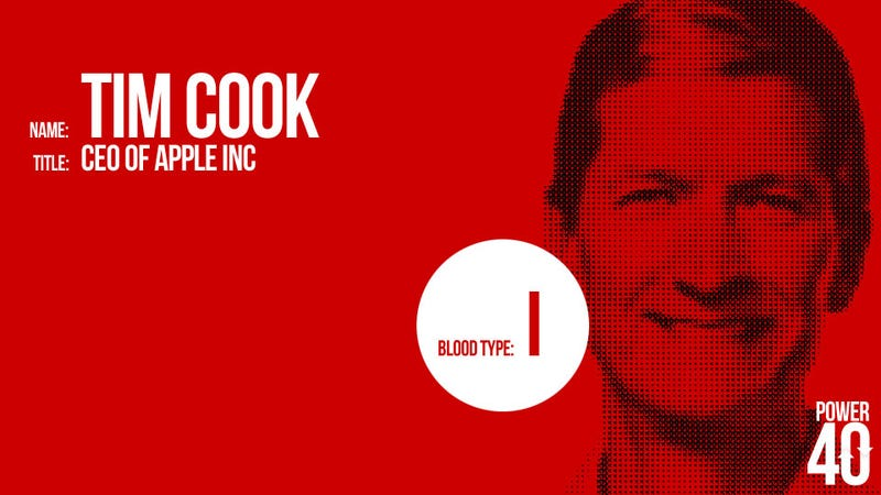 • 01. Tim Cook, CEO of Apple