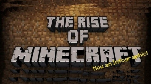 The Rise of Minecraft, The Coming of MineCon