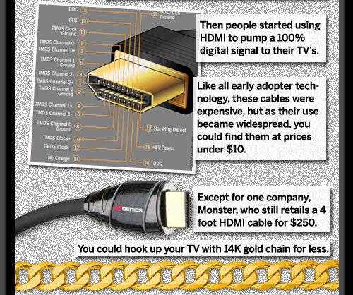 The Great Cable Rip-Off, For Visual Learners