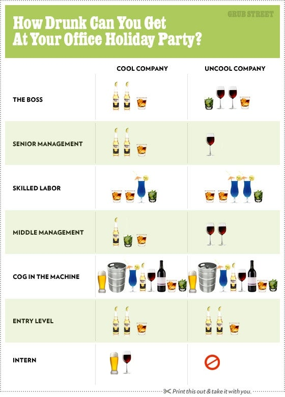 How Much Should You Drink At Your Office's Holiday Party This Year?