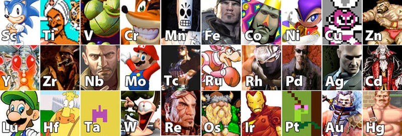 The Periodic Table of Video Game Characters