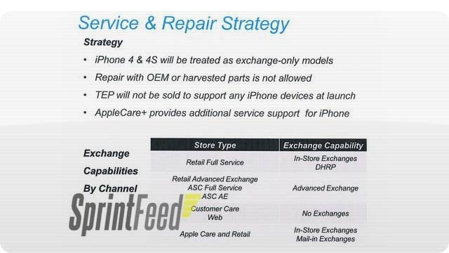 Report: Sprint's Total Equipment Protection Won't Cover iPhones