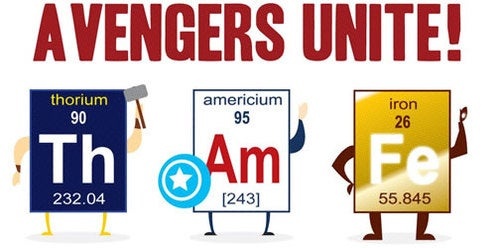 What If Superheroes Were Elements?