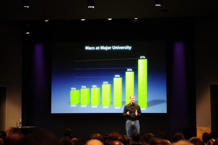 Apple MacBook Event Coverage