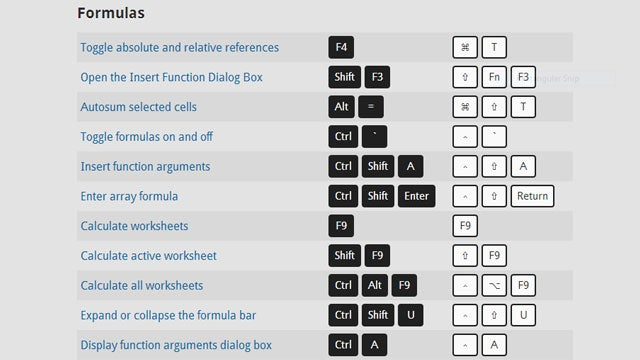 See Excel Keyboard Shortcuts for PC and Mac Side-by-Side