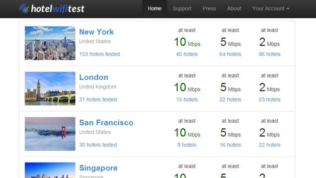 Hotel WiFi Test Ranks Hotels by Wi-Fi Speed and Quality