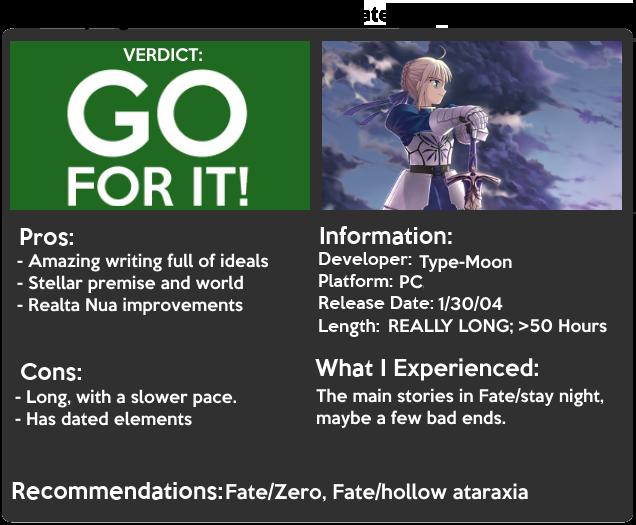 Rockmandash Reviews+: Fate/stay night [Visual Novel]