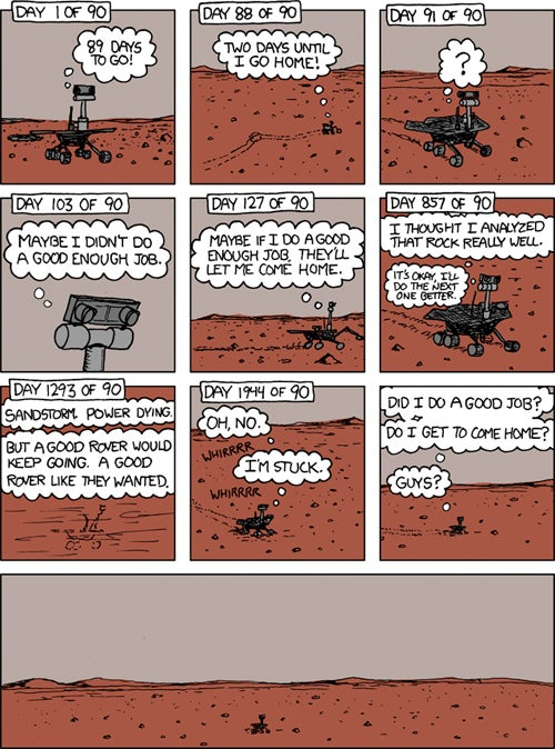The Most Heart-Wrenching Explanation Of The Mars Spirit Rover's Life Yet