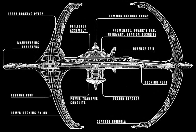The Most Beautiful Space Stations in the Universe
