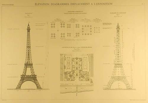 Eiffel Gallery