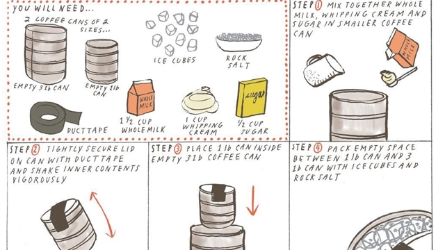 Make Your Own Delicious Ice Cream with Old Coffee Cans