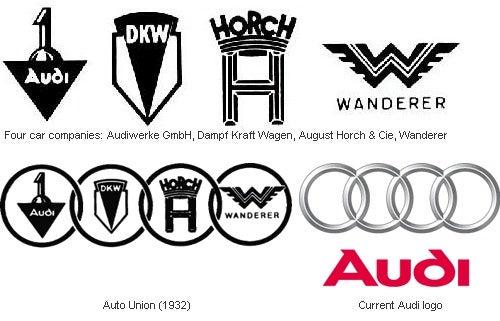 Automaker Logos
