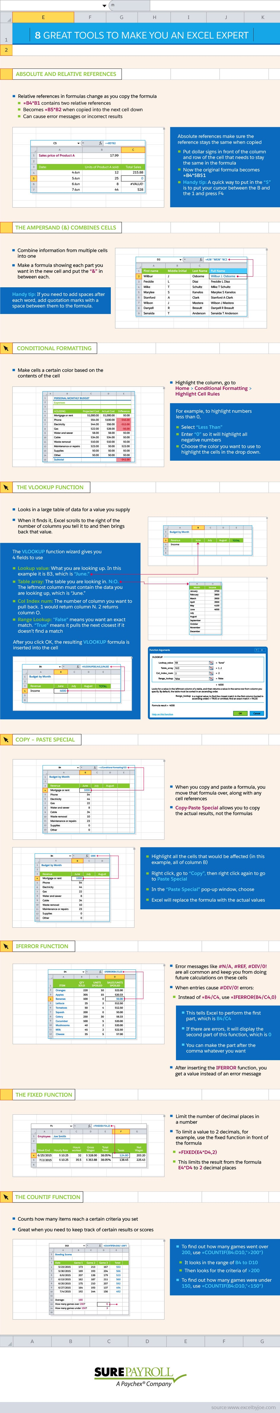excel infographics microsoft-office spreadsheets