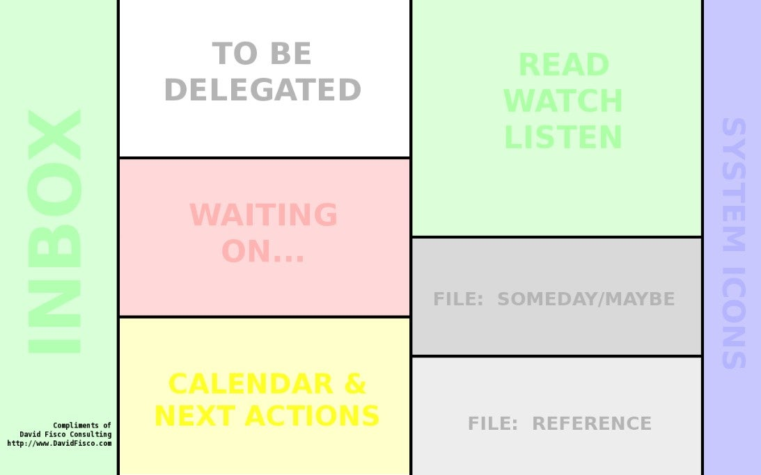 Wallpaper Roundup: Getting Things Done with Workflows and Quadrants