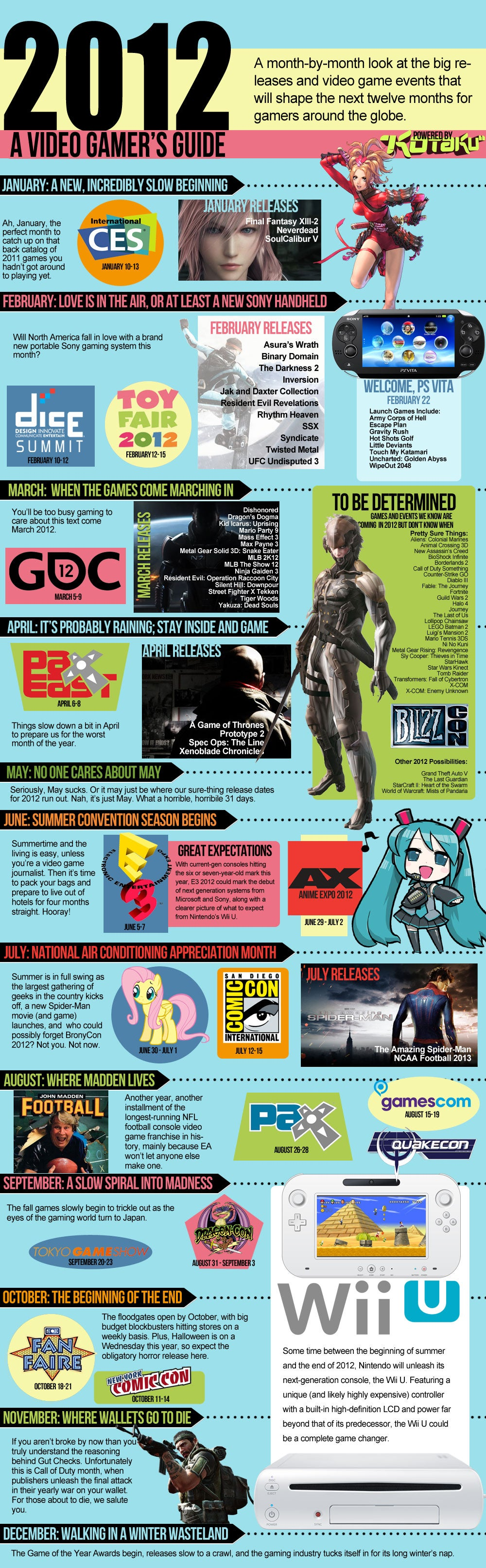 Kotaku's Guide to Gaming in the Year 2012
