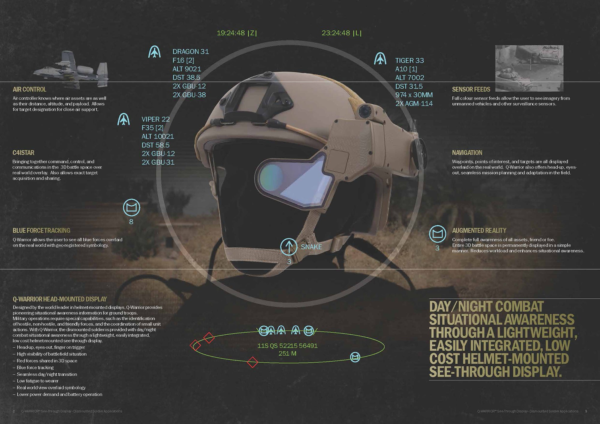 This Battlefield Heads-Up Display Turns US Troops Into Cyborg Soldiers