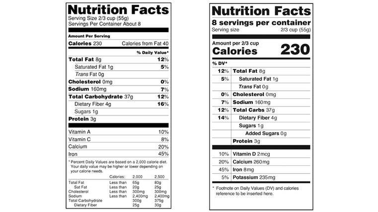 The FDA's New Nutrition Labels Might Actually Help You Eat Right