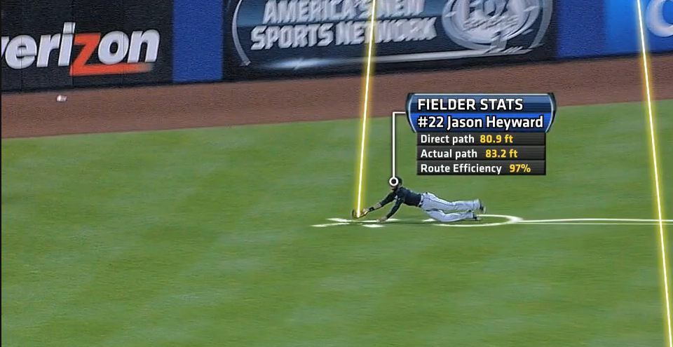 MLB Announces Revolutionary New Fielding-Tracking System