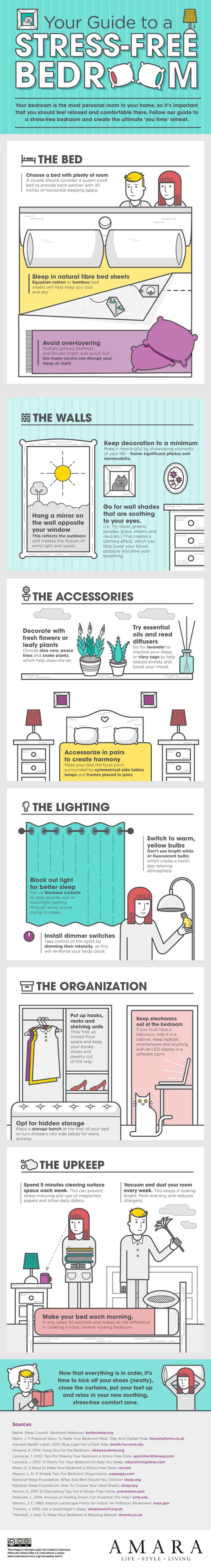 bedroom cleaning decorating household infographics sleep