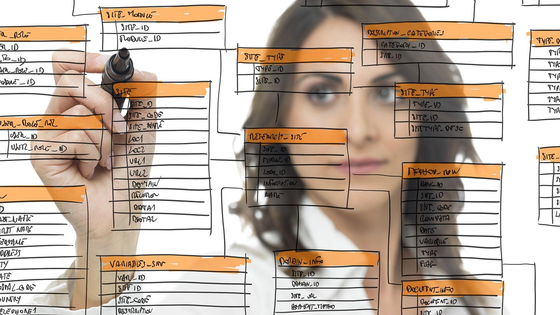 coding gender github sexism women-in-tech