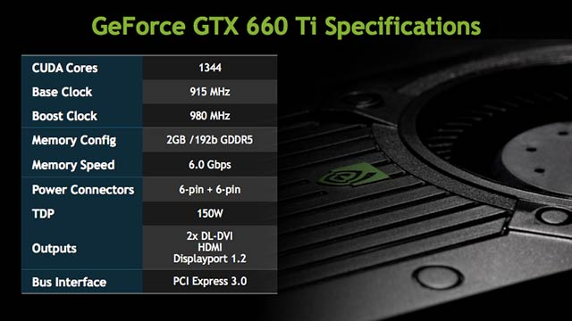 GeForce GTX 660 Ti: Nvidia's Awesome Kepler Graphics Cards Are Finally Affordable