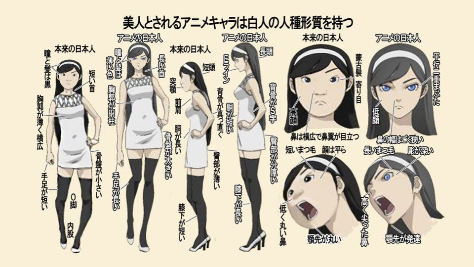 Who's White and Who's Japanese in Anime? Once Again, the Internet Compares.