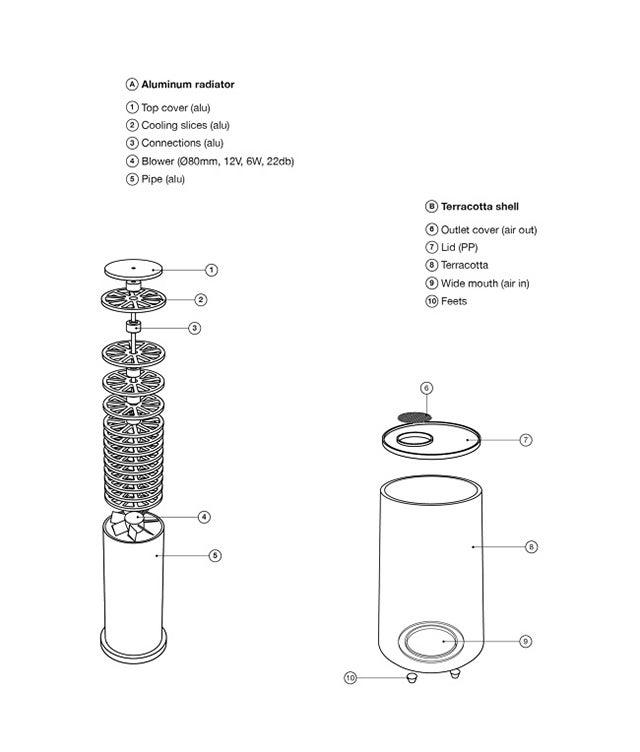 El ingenioso aire acondicionado ecológico que funciona por evaporación