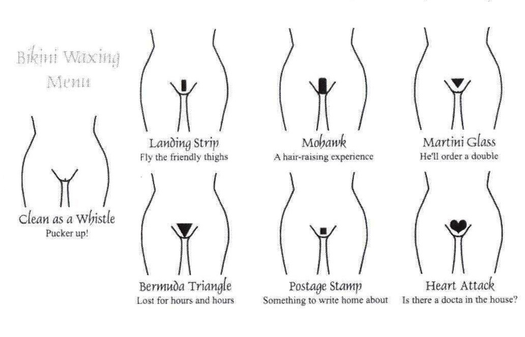 The life and times of my pubic hair | Simply sparky