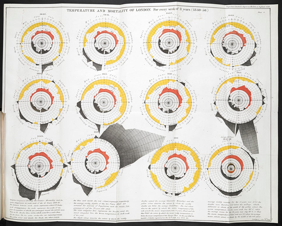 12 Stunning Data Visualizations That Put Boring Spreadsheets to Shame