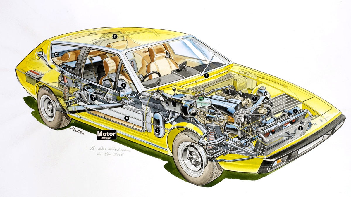 28 Rare Cutaway Illustrations Of Classic Cars Gizmodo