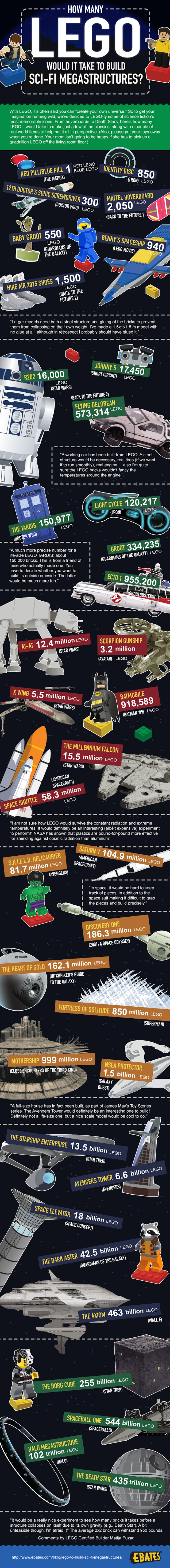 How Many Lego Bricks Would It Take to Build Famous Sci-Fi Structures and Vehicles