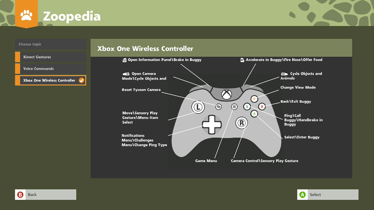 Xbox One Controller Buttons The Xbox One's Control...