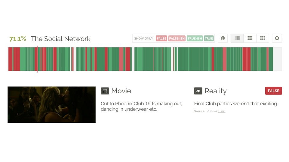 This Website Shows You Which Scenes in Movies Based on a True Story Are Actually True
