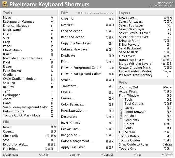 how to change international keyboard shourcut