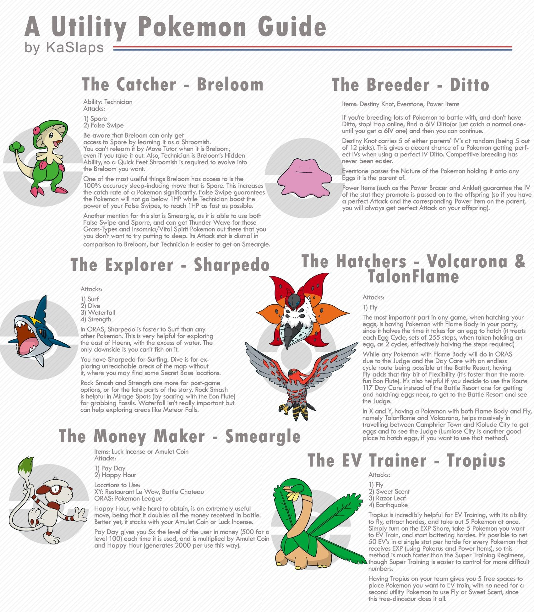 Moves that Pokémon Should Learn... But They Don't ...